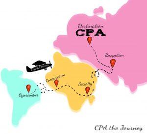 Destination CPA